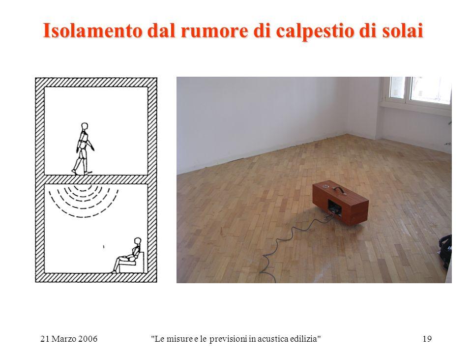 21 Marzo 2006 Le misure e le previsioni in acustica edilizia 19 Isolamento dal rumore di calpestio di solai