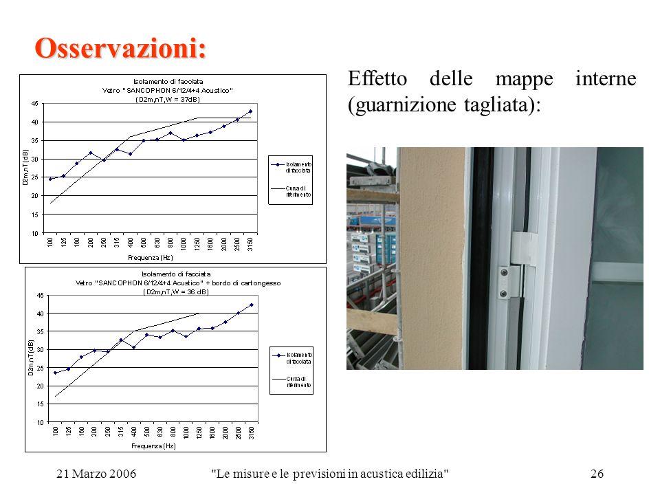 21 Marzo 2006 Le misure e le previsioni in acustica edilizia 26 Osservazioni: Effetto delle mappe interne (guarnizione tagliata):