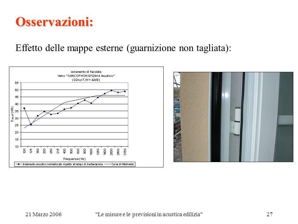 21 Marzo 2006 Le misure e le previsioni in acustica edilizia 27 Osservazioni: Effetto delle mappe esterne (guarnizione non tagliata):