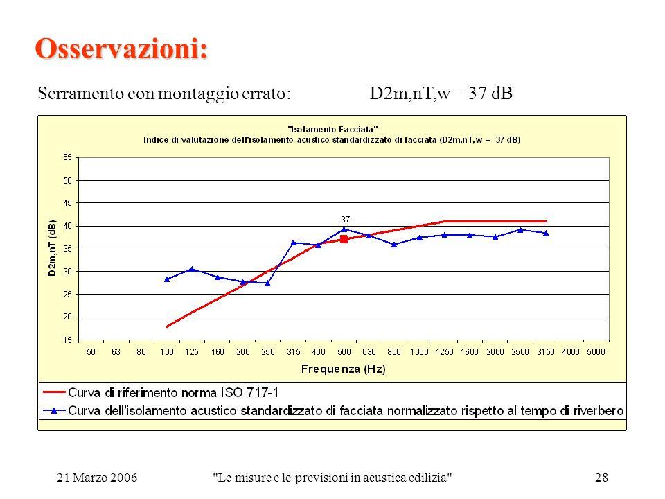 21 Marzo 2006 Le misure e le previsioni in acustica edilizia 28 Osservazioni: Serramento con montaggio errato:D2m,nT,w = 37 dB