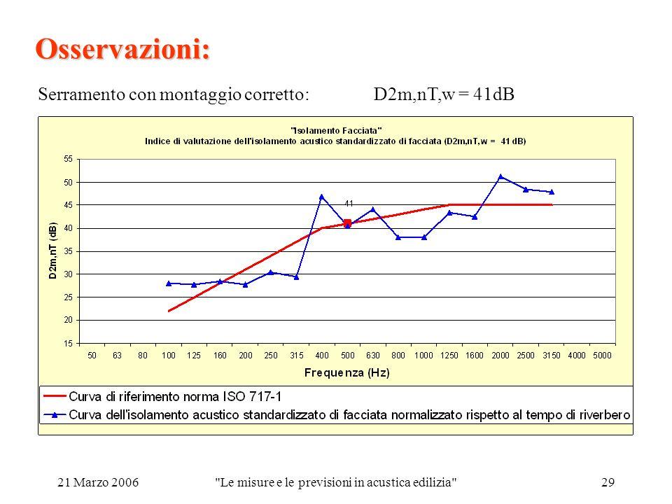 21 Marzo 2006 Le misure e le previsioni in acustica edilizia 29 Osservazioni: Serramento con montaggio corretto:D2m,nT,w = 41dB