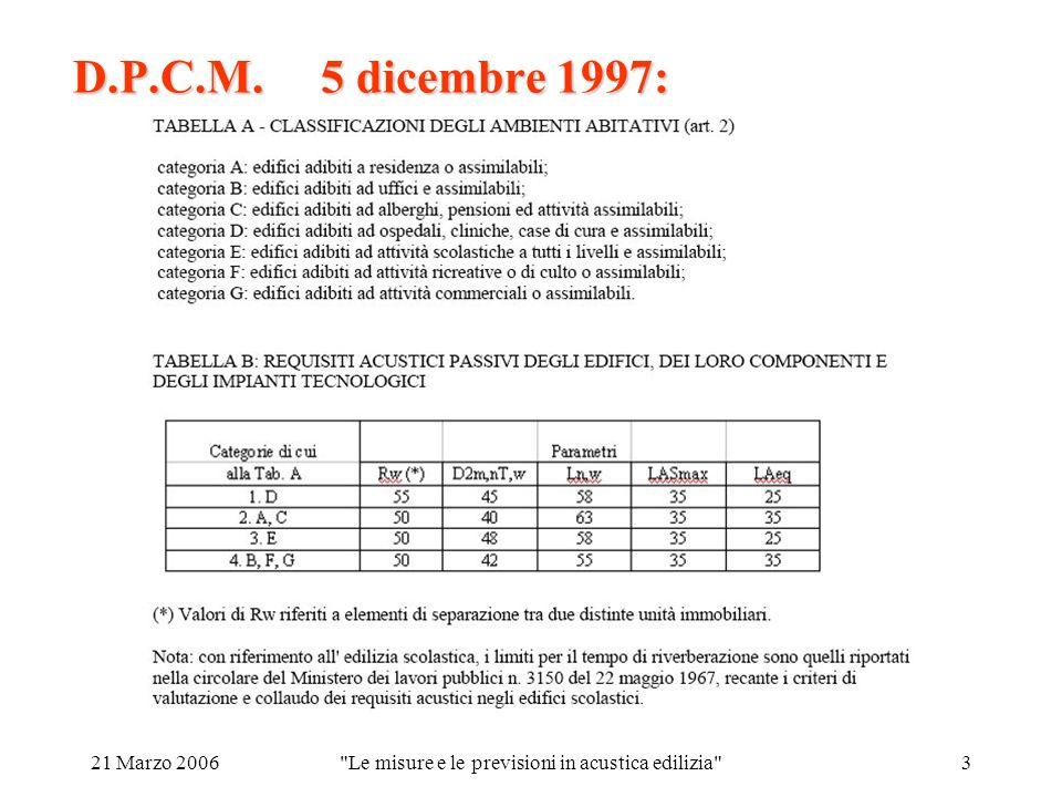 21 Marzo 2006 Le misure e le previsioni in acustica edilizia 3 D.P.C.M. 5 dicembre 1997: