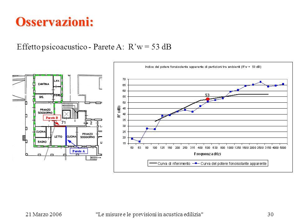 21 Marzo 2006 Le misure e le previsioni in acustica edilizia 30 Osservazioni: Effetto psicoacustico - Parete A: Rw = 53 dB