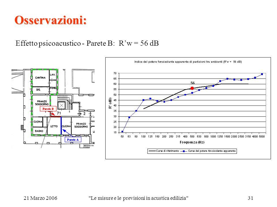 21 Marzo 2006 Le misure e le previsioni in acustica edilizia 31 Osservazioni: Effetto psicoacustico - Parete B: Rw = 56 dB