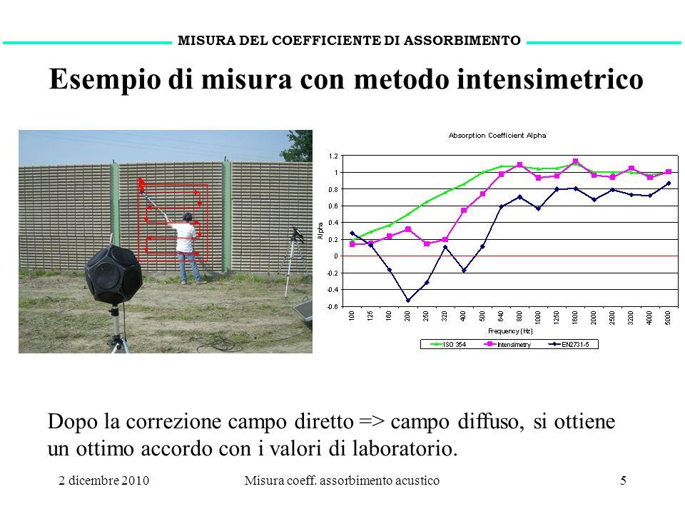 2 dicembre 2010Misura coeff. assorbimento acustico4 MISURA DEL COEFFICIENTE DI ASSORBIMENTO Metodo intensimetrico Da cui si ricava facilmente il coeff