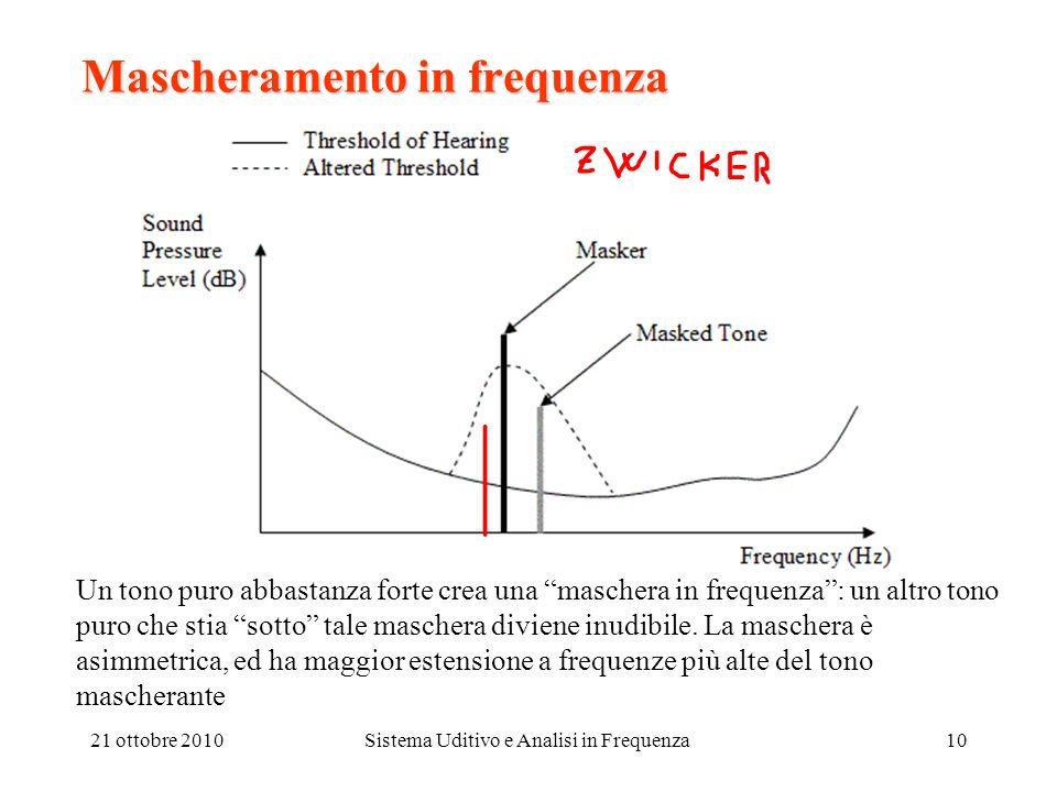 21 ottobre 2010Sistema Uditivo e Analisi in Frequenza10 Mascheramento in frequenza Un tono puro abbastanza forte crea una maschera in frequenza: un al