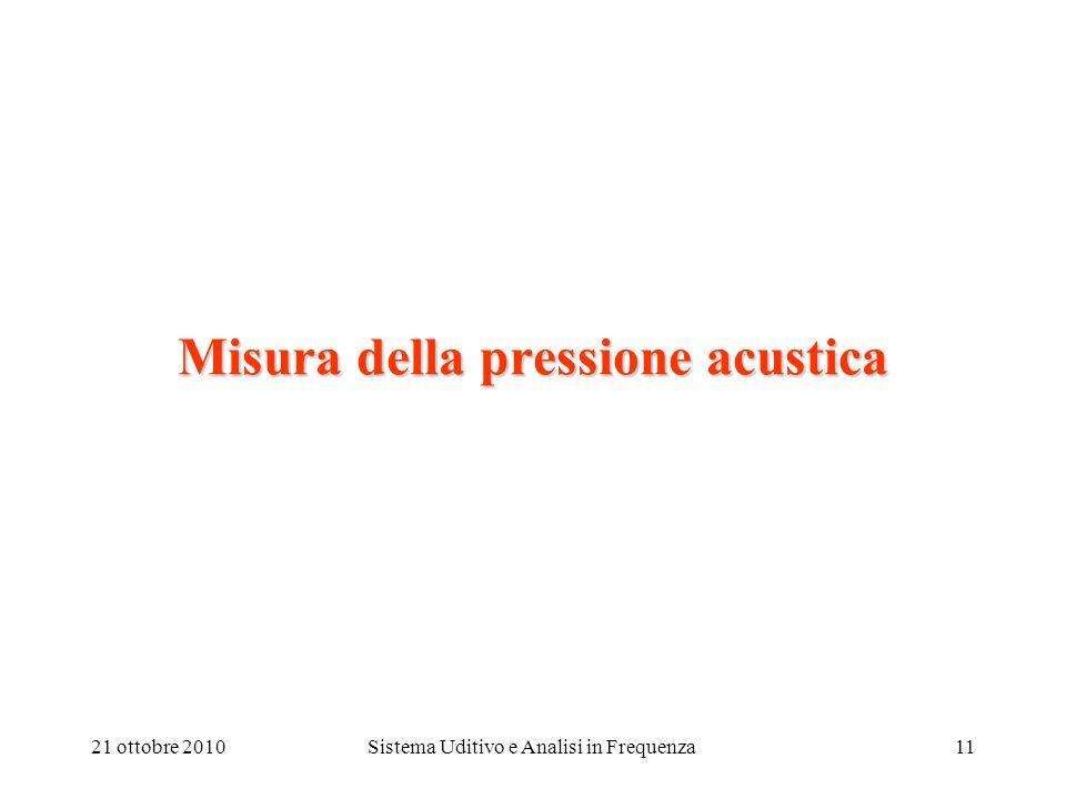 21 ottobre 2010Sistema Uditivo e Analisi in Frequenza11 Misura della pressione acustica