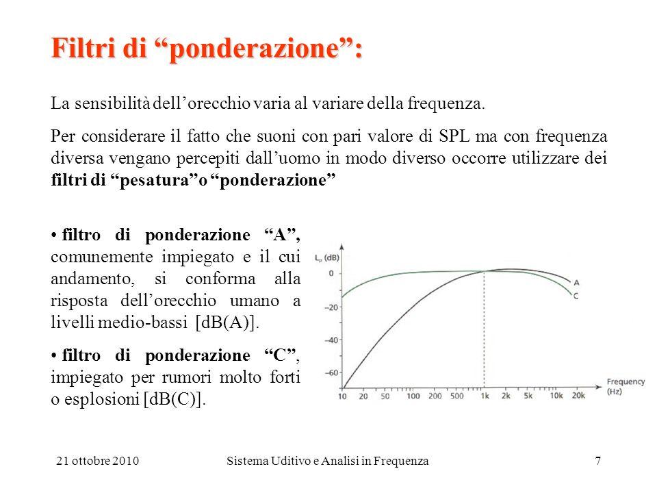21 ottobre 2010Sistema Uditivo e Analisi in Frequenza7 Filtri di ponderazione: La sensibilità dellorecchio varia al variare della frequenza. Per consi