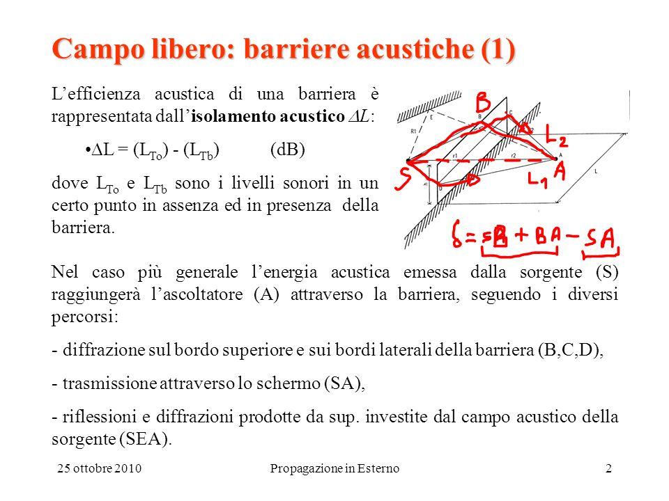 25 ottobre 2010Propagazione in Esterno2 Campo libero: barriere acustiche (1) Lefficienza acustica di una barriera è rappresentata dallisolamento acust