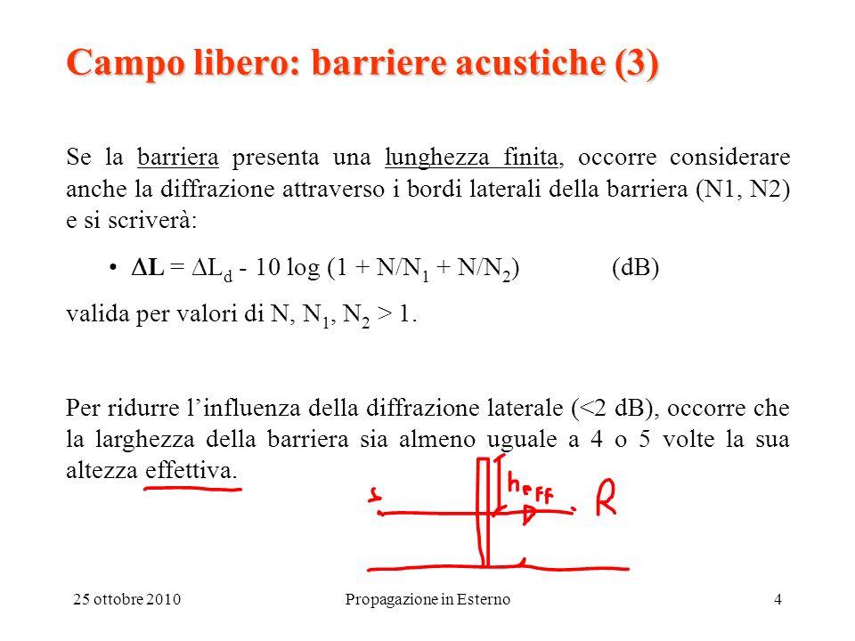 25 ottobre 2010Propagazione in Esterno4 Campo libero: barriere acustiche (3) Se la barriera presenta una lunghezza finita, occorre considerare anche l
