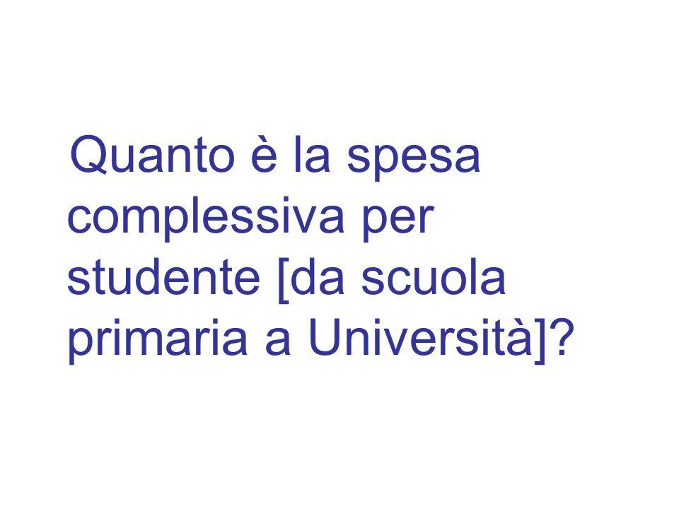 Quanto è la spesa complessiva per studente [da scuola primaria a Università]?