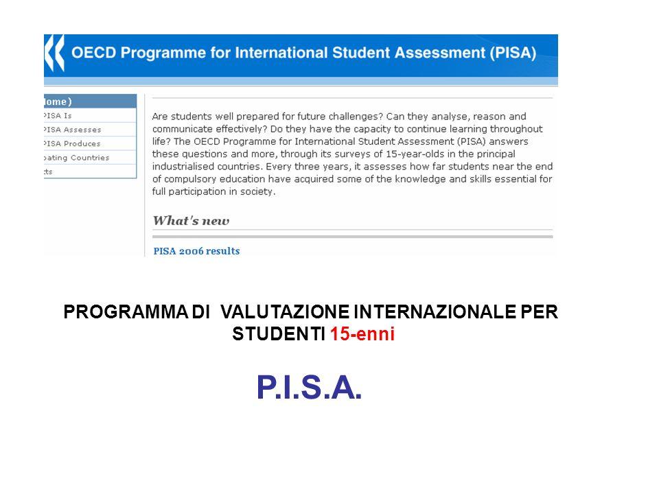 PROGRAMMA DI VALUTAZIONE INTERNAZIONALE PER STUDENTI 15-enni P.I.S.A.