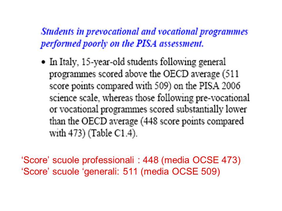 Score scuole professionali : 448 (media OCSE 473) Score scuole generali: 511 (media OCSE 509)