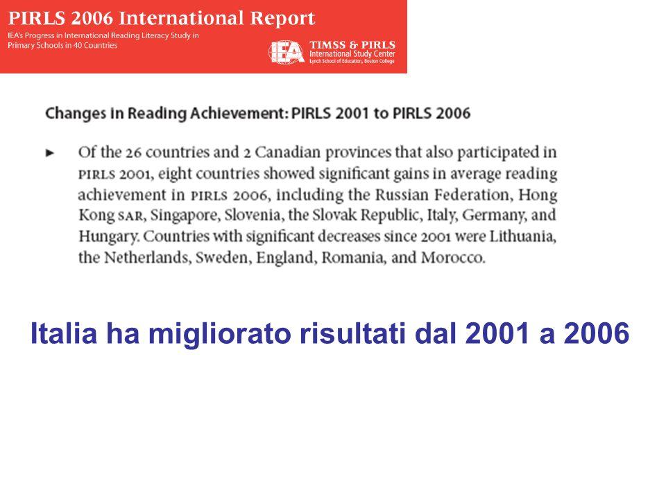 Italia ha migliorato risultati dal 2001 a 2006