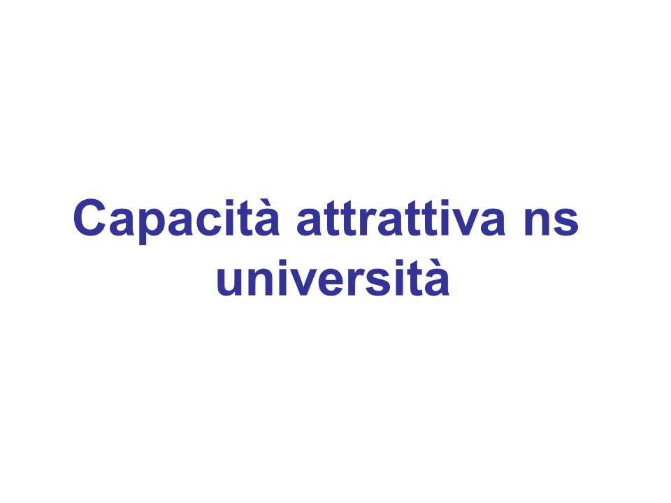 Capacità attrattiva ns università
