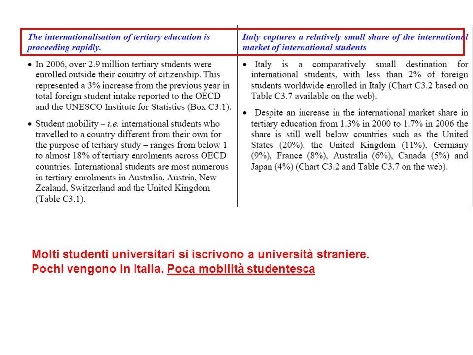 Molti studenti universitari si iscrivono a università straniere. Pochi vengono in Italia. Poca mobilità studentesca