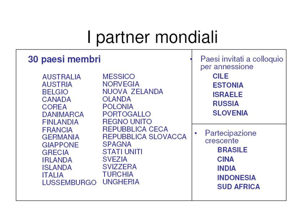 La spesa per studente in Italia è nella media OCSE a livello primario e secondario ma sotto la media a livello terziario