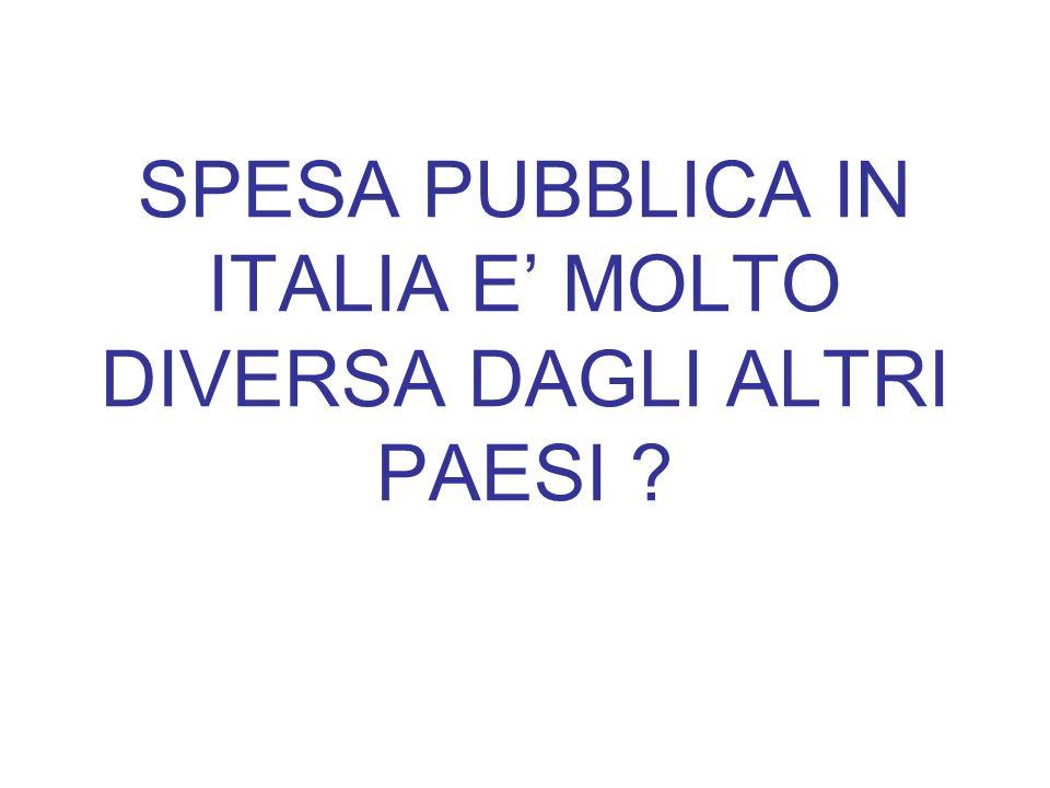 NOTA: Insegnanti in Italia anche supporto e religione (SOLO IN ITALIA)