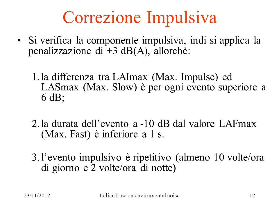 23/11/2012Italian Law on envirnmental noise12 Correzione Impulsiva Si verifica la componente impulsiva, indi si applica la penalizzazione di +3 dB(A),