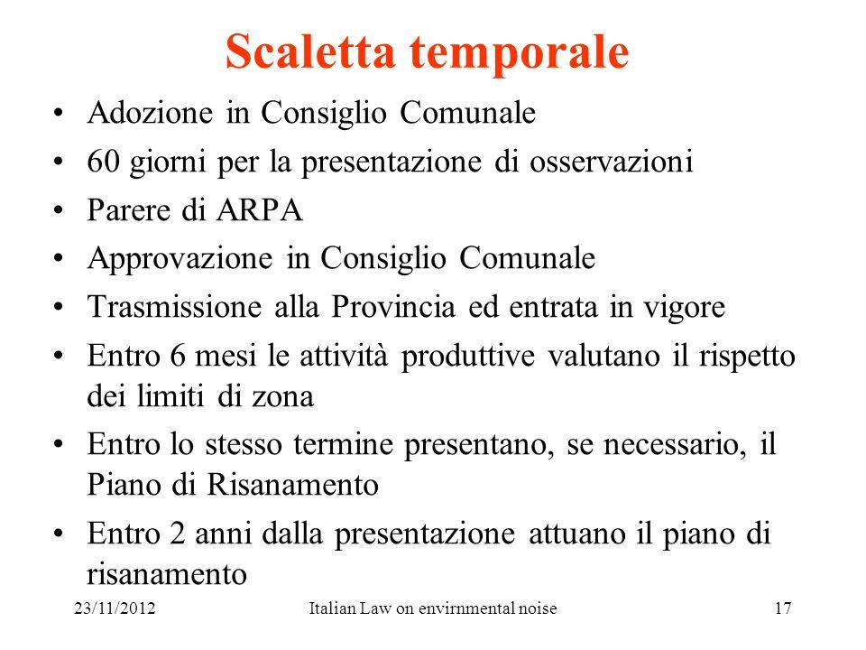23/11/2012Italian Law on envirnmental noise17 Scaletta temporale Adozione in Consiglio Comunale 60 giorni per la presentazione di osservazioni Parere