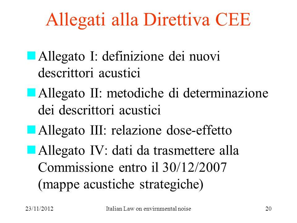 23/11/2012Italian Law on envirnmental noise20 Allegati alla Direttiva CEE Allegato I: definizione dei nuovi descrittori acustici Allegato II: metodich