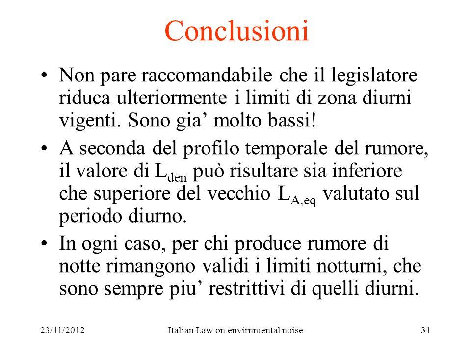 23/11/2012Italian Law on envirnmental noise31 Conclusioni Non pare raccomandabile che il legislatore riduca ulteriormente i limiti di zona diurni vige