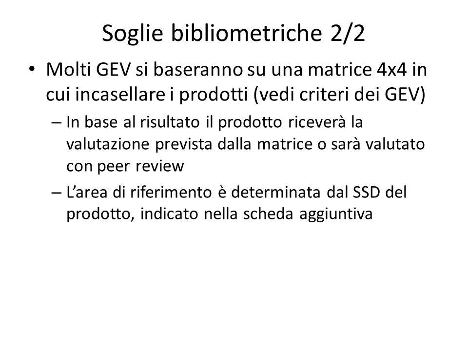 Soglie bibliometriche 2/2 Molti GEV si baseranno su una matrice 4x4 in cui incasellare i prodotti (vedi criteri dei GEV) – In base al risultato il pro