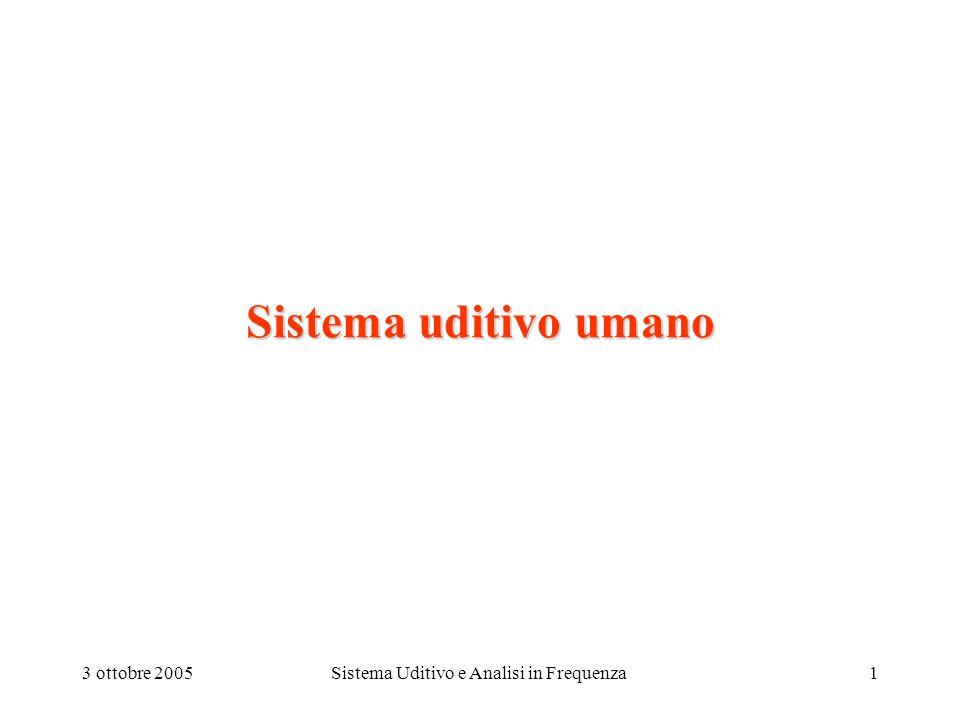 3 ottobre 2005Sistema Uditivo e Analisi in Frequenza2 L OrecchioUmano L Orecchio Umano Coclea Orecchio interno Struttura dellorecchio esterno e dellorecchio interno (organo del Corti)