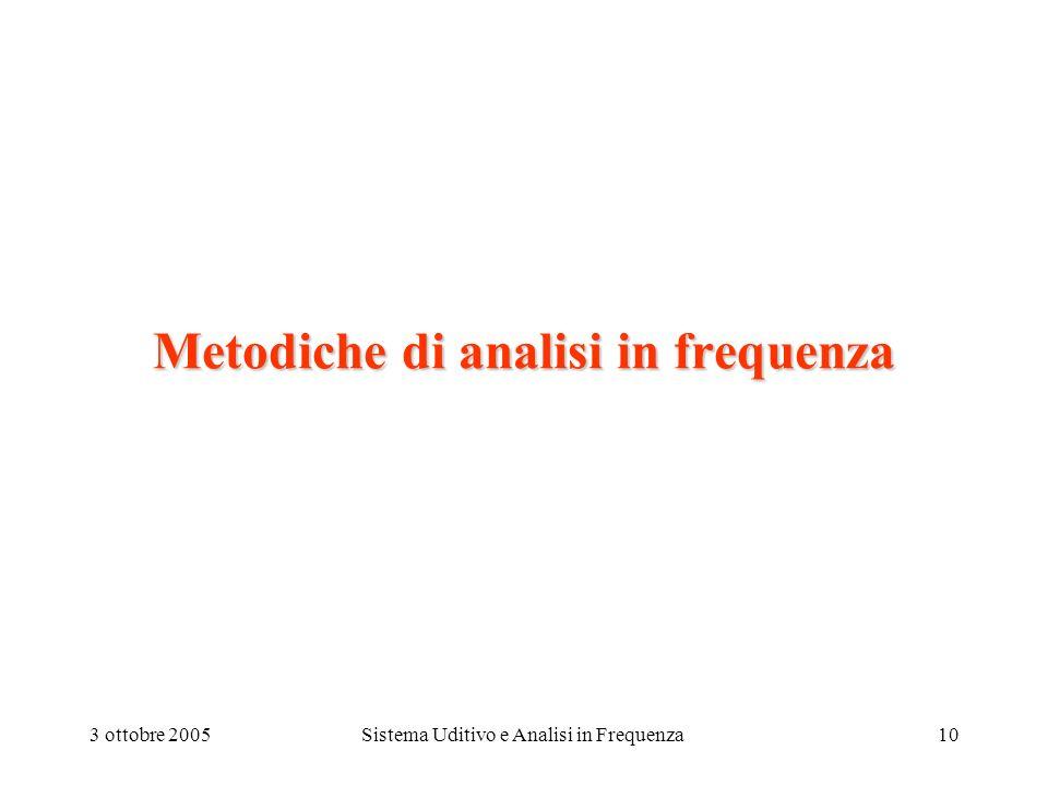 3 ottobre 2005Sistema Uditivo e Analisi in Frequenza10 Metodiche di analisi in frequenza