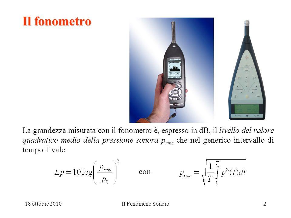 18 ottobre 2010Il Fenomeno Sonoro2 Il fonometro La grandezza misurata con il fonometro è, espresso in dB, il livello del valore quadratico medio della
