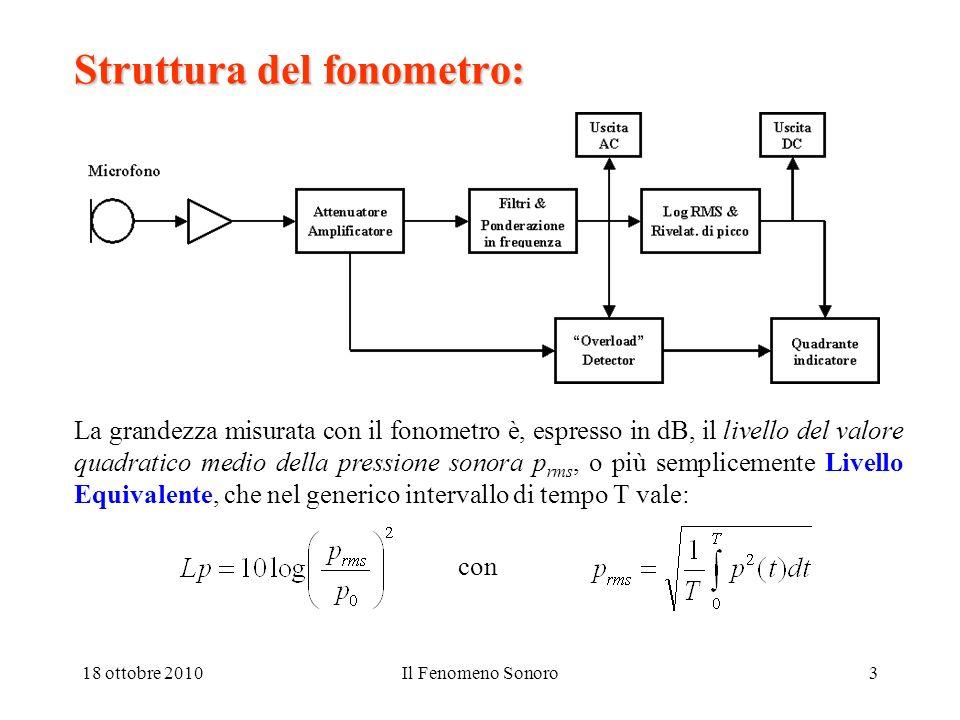 18 ottobre 2010Il Fenomeno Sonoro3 Struttura del fonometro: La grandezza misurata con il fonometro è, espresso in dB, il livello del valore quadratico