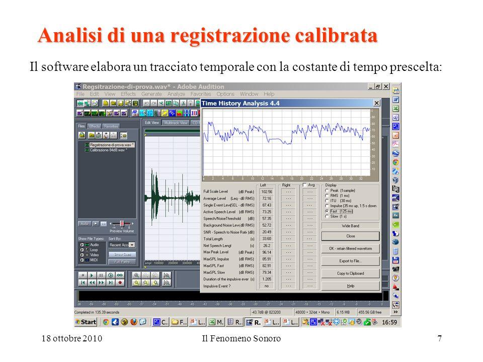 18 ottobre 2010Il Fenomeno Sonoro7 Analisi di una registrazione calibrata Il software elabora un tracciato temporale con la costante di tempo prescelt