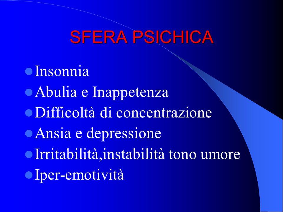 SFERA PSICHICA Insonnia Abulia e Inappetenza Difficoltà di concentrazione Ansia e depressione Irritabilità,instabilità tono umore Iper-emotività