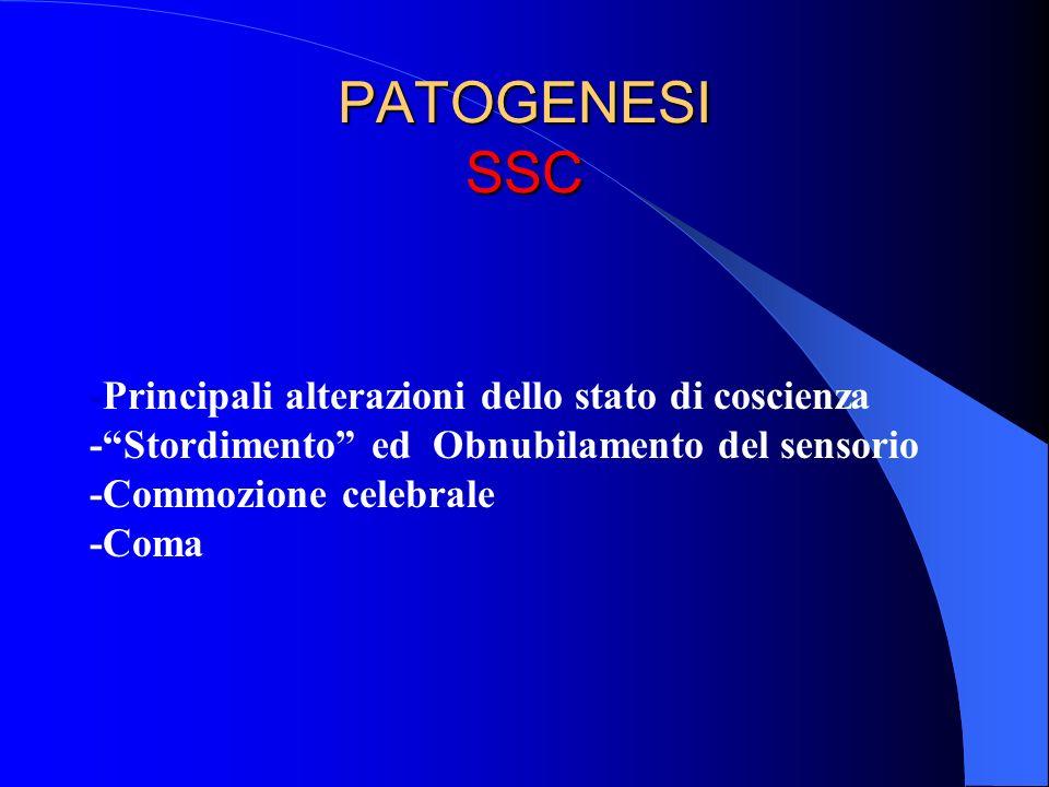 VERTIGINE: patogenesi Concussione labirintica