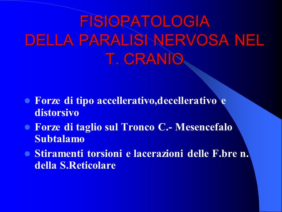 CLINICA SSC Sfera Neurologica-Psichica Sfera Psichica