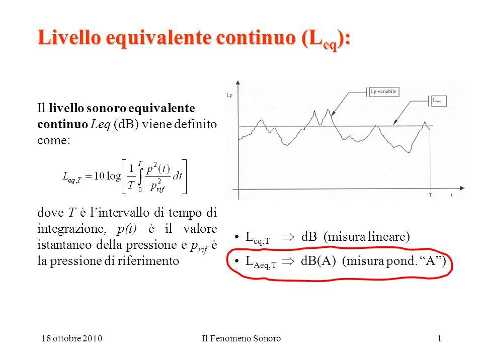 18 ottobre 2010Il Fenomeno Sonoro2 Livelli sonori – operazioni sui decibel (1): Somma incoerente di due livelli (due suoni diversi): Lp 1 = 10 log (p 1 /p rif ) 2 (p 1 /p rif ) 2 = 10 Lp1/10 Lp 2 = 10 log (p 2 /p rif ) 2 (p 2 /p rif ) 2 = 10 Lp2/10 (p T /p rif ) 2 = (p 1 /p rif ) 2 + (p 2 /p rif ) 2 = 10 Lp1/10 + 10 Lp2/10 Lp T = Lp 1 + Lp 2 = 10 log (p T /p rif ) 2 = 10 log (10 Lp1/10 + 10 Lp2/10 )