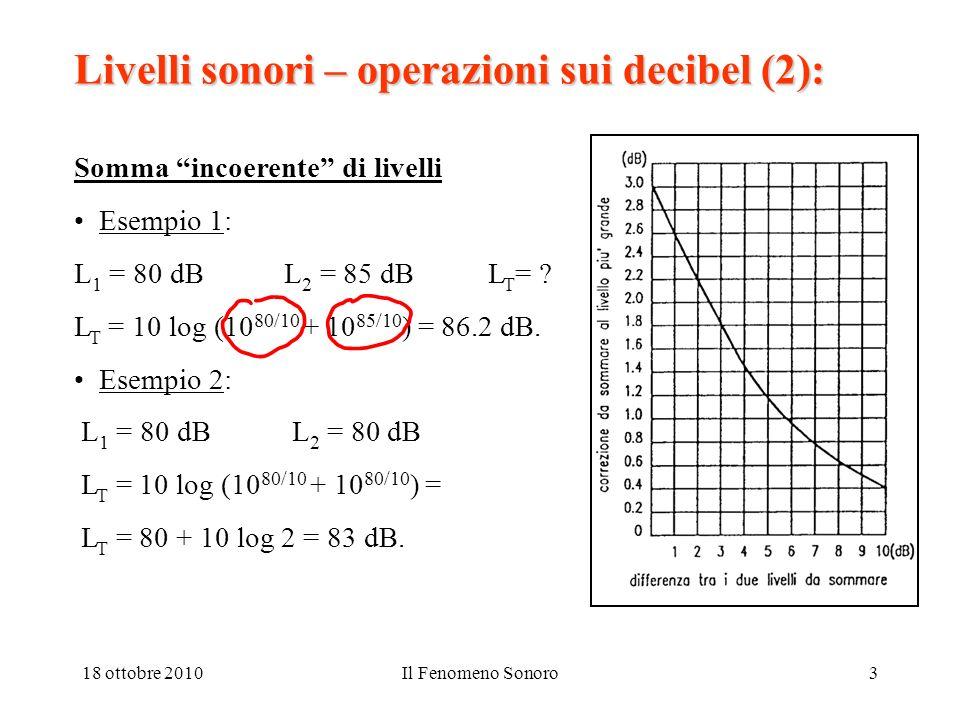 18 ottobre 2010Il Fenomeno Sonoro4 Livelli sonori – operazioni sui decibel (3): Differenza di livelli Esempio 3: L 1 = 80 dB L T = 85 dB L 2 = .