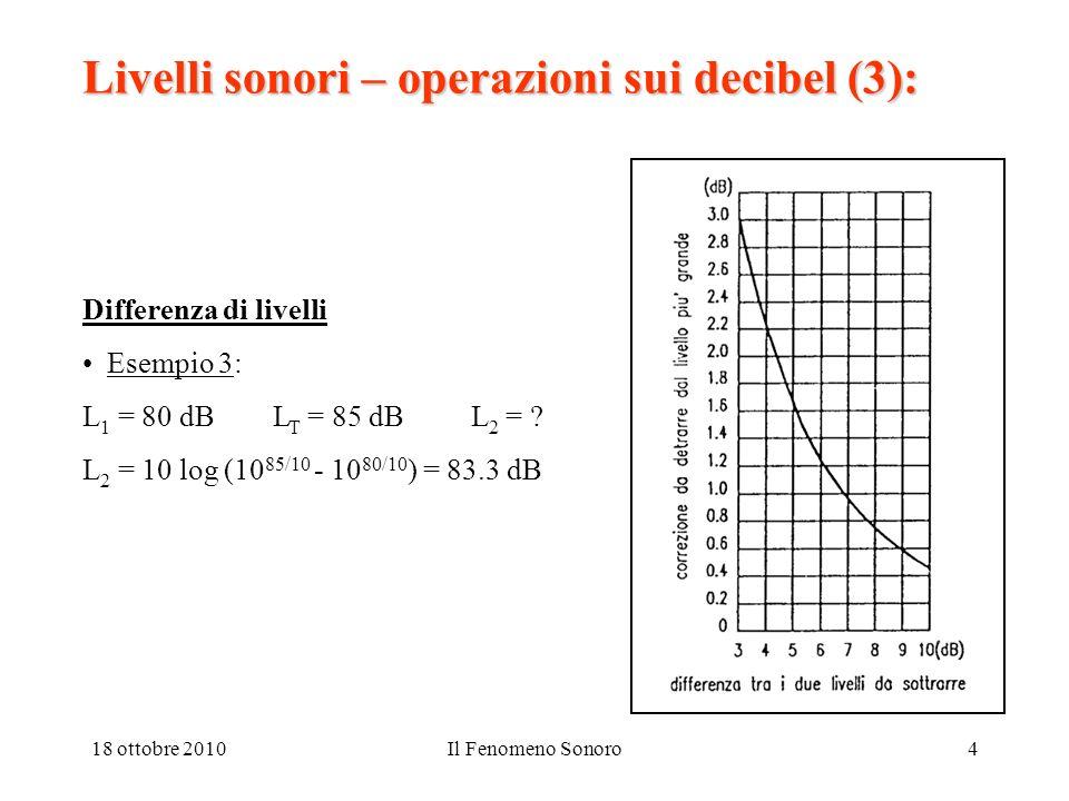 18 ottobre 2010Il Fenomeno Sonoro5 Livelli sonori – operazioni sui decibel (4): Somma coerente di due livelli (2 suoni identici): Lp 1 = 20 log (p 1 /p rif )(p 1 /p rif ) = 10 Lp1/20 Lp 2 = 20 log (p 2 /p rif ) (p 2 /p rif ) = 10 Lp2/20 (p T /p rif ) = (p 1 /p rif )+ (p 2 /p rif ) = 10 Lp1/20 + 10 Lp2/20 Lp T = Lp 1 + Lp 2 = 10 log (p T /p rif ) 2 = 20 log (10 Lp1/20 + 10 Lp2/20 )