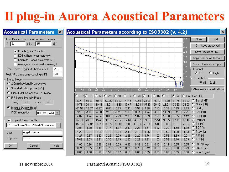 11 novembre 2010Parametri Acustici (ISO 3382) 16 Il plug-in Aurora Acoustical Parameters