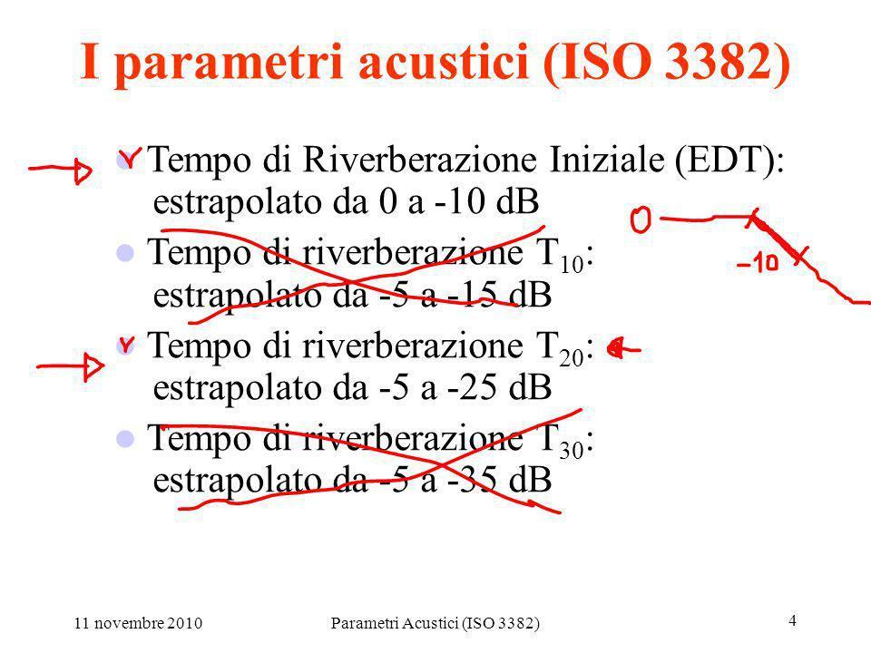 11 novembre 2010Parametri Acustici (ISO 3382) 4 I parametri acustici (ISO 3382) Tempo di Riverberazione Iniziale (EDT): estrapolato da 0 a -10 dB Temp