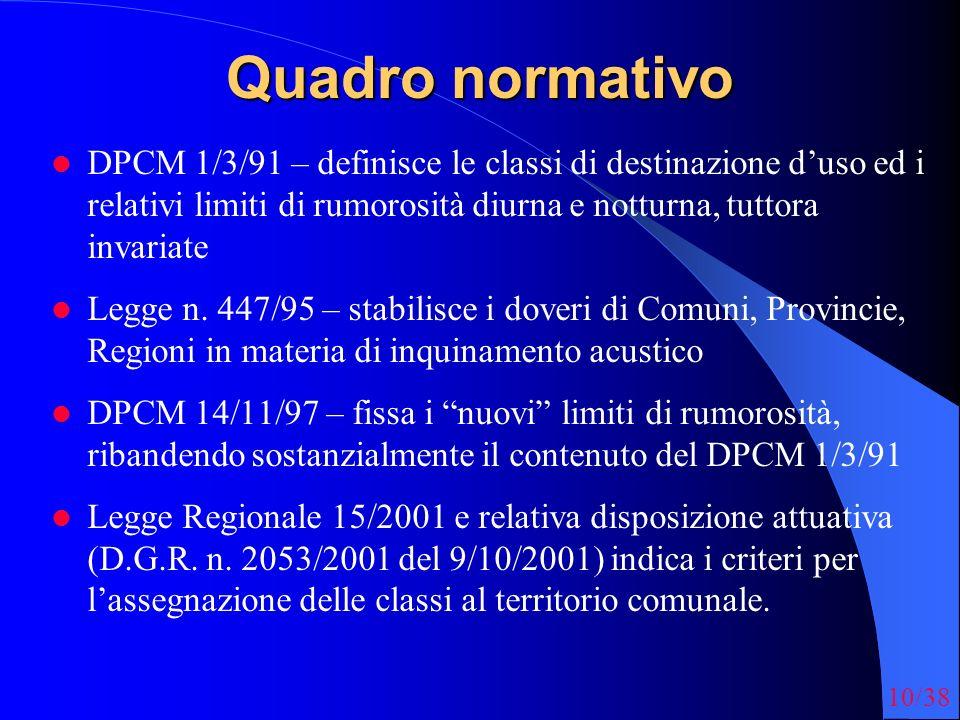 10/38 Quadro normativo DPCM 1/3/91 – definisce le classi di destinazione duso ed i relativi limiti di rumorosità diurna e notturna, tuttora invariate Legge n.