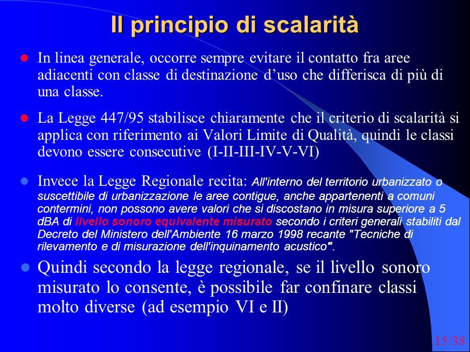 15/38 Il principio di scalarità In linea generale, occorre sempre evitare il contatto fra aree adiacenti con classe di destinazione duso che differisc