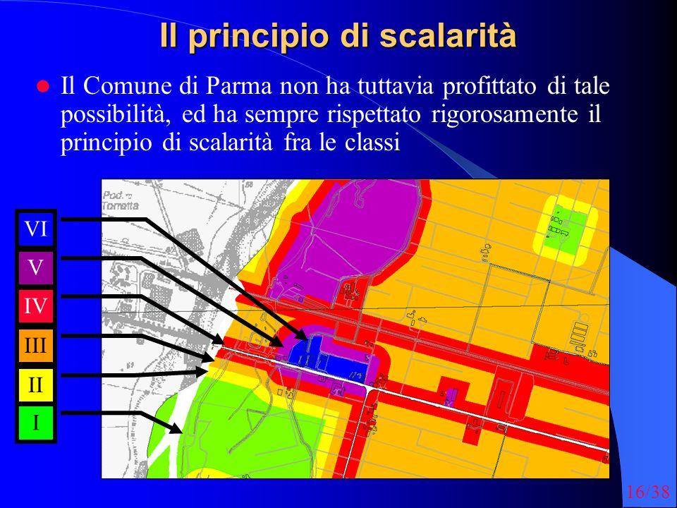 16/38 Il principio di scalarità Il Comune di Parma non ha tuttavia profittato di tale possibilità, ed ha sempre rispettato rigorosamente il principio di scalarità fra le classi I II III IV V VI