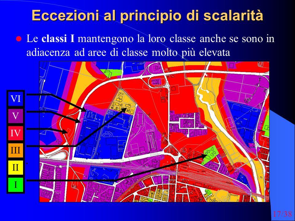 17/38 Eccezioni al principio di scalarità Le classi I mantengono la loro classe anche se sono in adiacenza ad aree di classe molto più elevata I II II