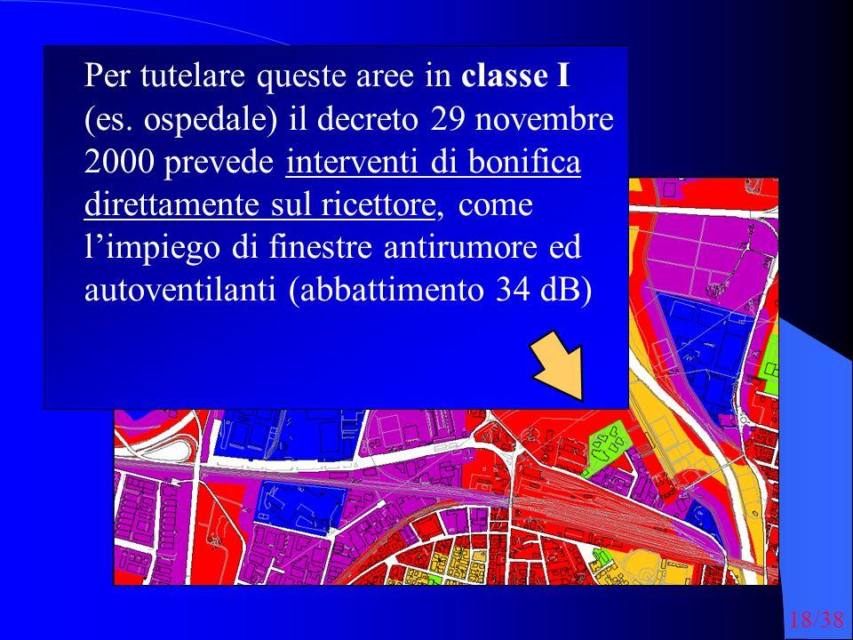 18/38 Per tutelare queste aree in classe I (es. ospedale) il decreto 29 novembre 2000 prevede interventi di bonifica direttamente sul ricettore, come