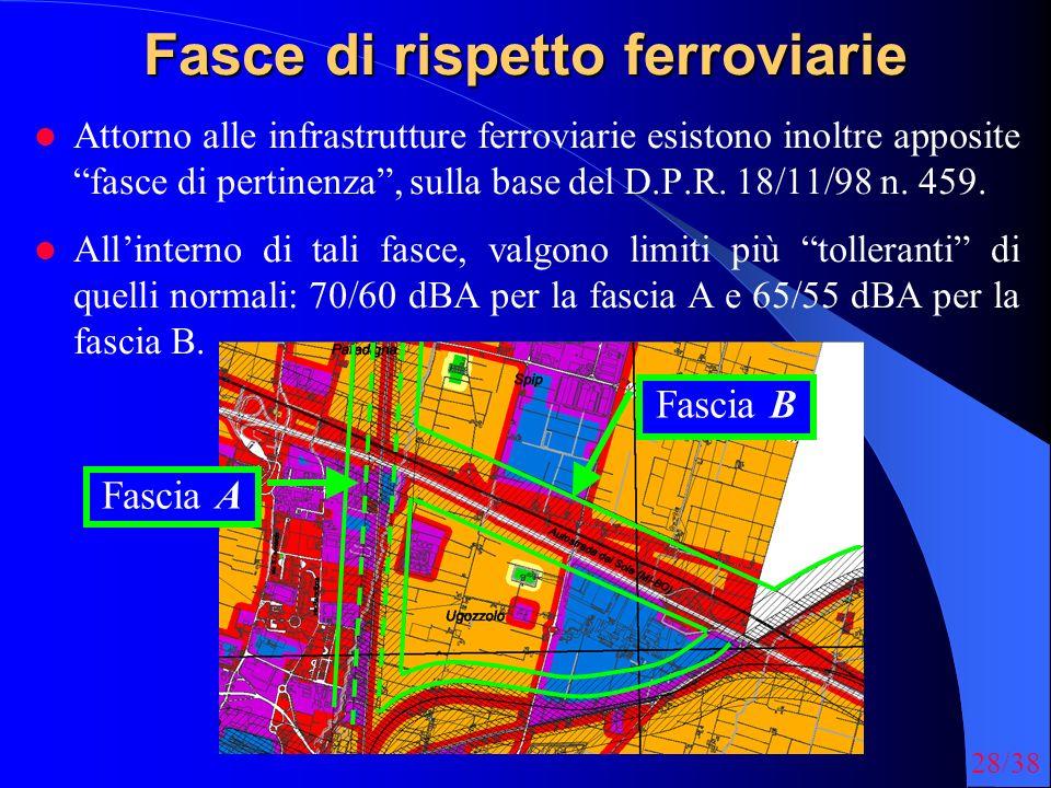 28/38 Fasce di rispetto ferroviarie Attorno alle infrastrutture ferroviarie esistono inoltre apposite fasce di pertinenza, sulla base del D.P.R.