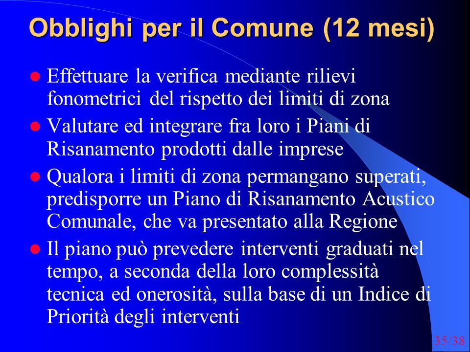35/38 Obblighi per il Comune (12 mesi) Effettuare la verifica mediante rilievi fonometrici del rispetto dei limiti di zona Valutare ed integrare fra l