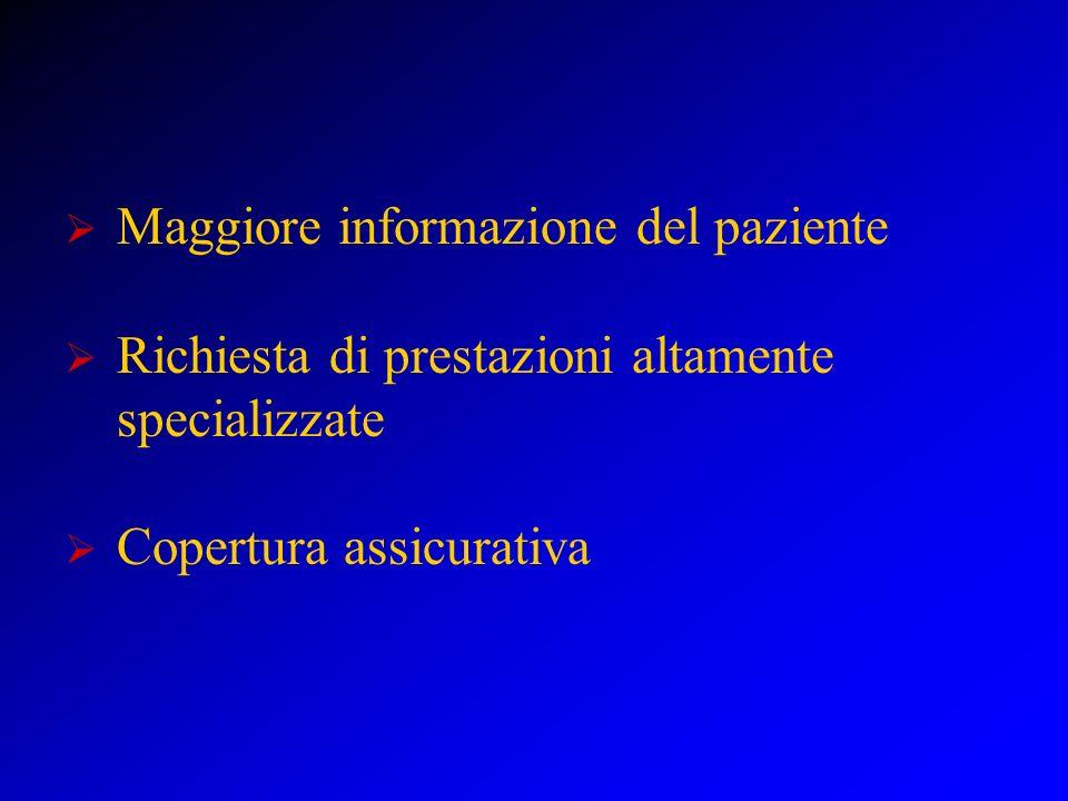 Maggiore informazione del paziente Richiesta di prestazioni altamente specializzate Copertura assicurativa