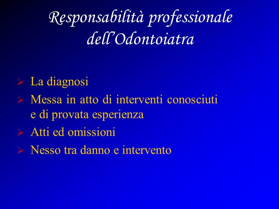 Responsabilità professionale dellOdontoiatra La diagnosi Messa in atto di interventi conosciuti e di provata esperienza Atti ed omissioni Nesso tra da