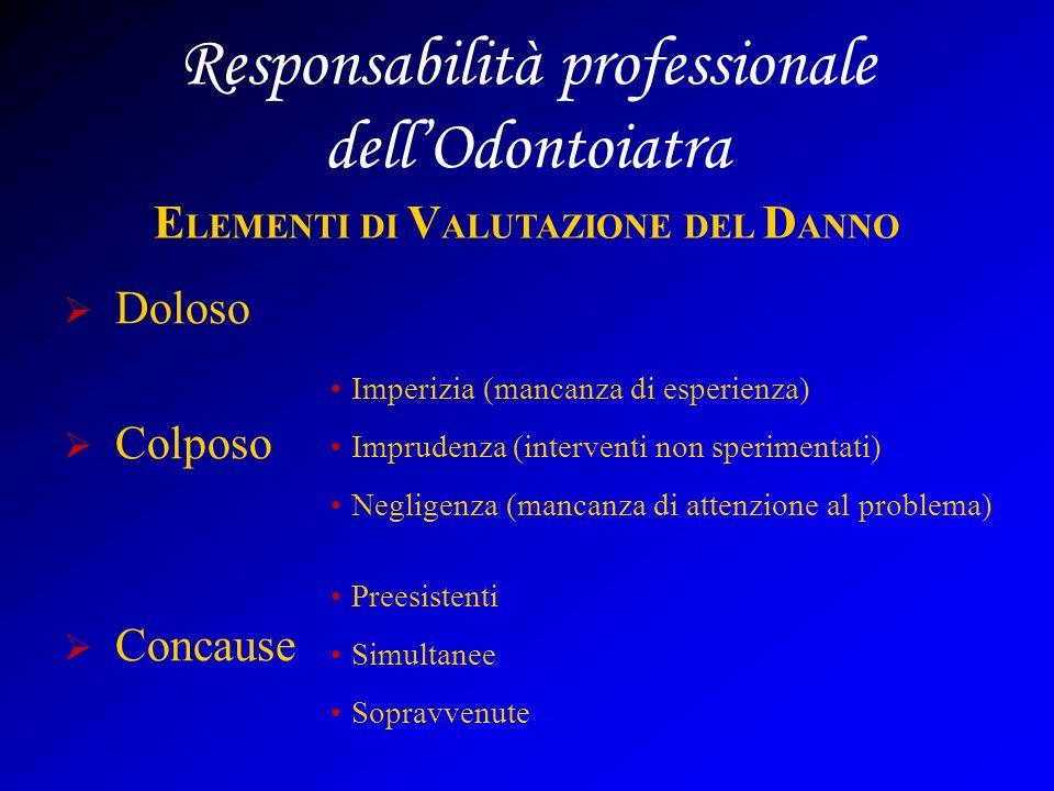 Responsabilità professionale dellOdontoiatra Doloso Colposo Concause E LEMENTI DI V ALUTAZIONE DEL D ANNO Imperizia (mancanza di esperienza) Imprudenz